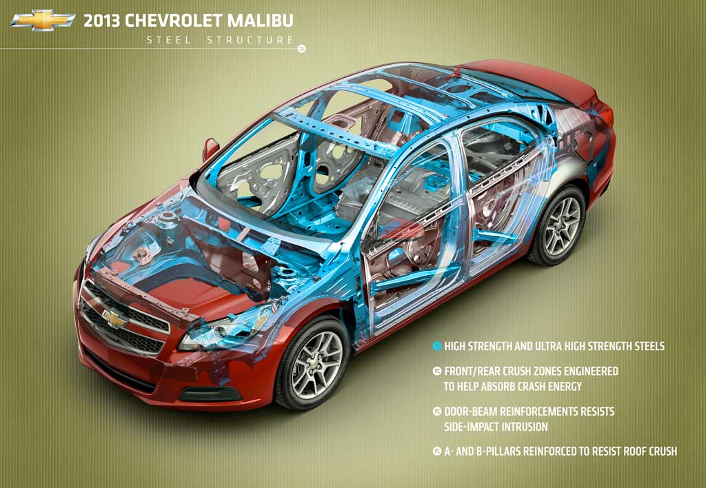 Chevrolet Certified Collision Repair Provider