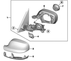 This exploded view of a side view mirror assembly allows a look at components from a driver seat angle. Visible here are 1) the cover piece, 3) base, 4) mirror glass piece, 8) door mounting piece, and 9) swivel arm.